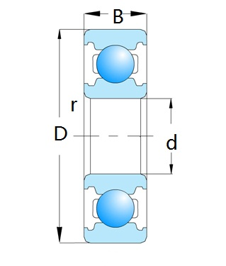 R Series