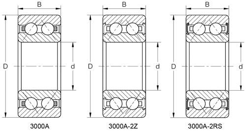 3000A Series