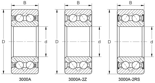 QJ200 Series