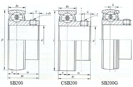 SB Series