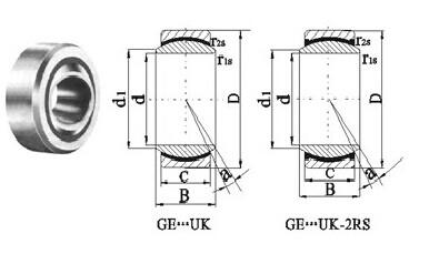 GE...UK-2RS
