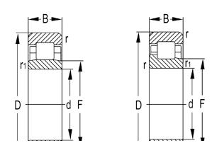 NF2200 Series