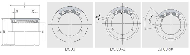 LM..UU-OP Series