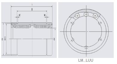 LM...LUU Series