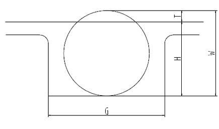 Die Slot In O-Ring