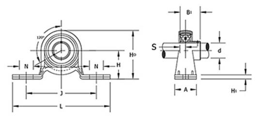 SBPP Series - Set Screw Locking Type
